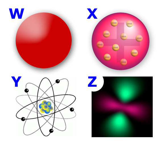 Quiz 5 1 Developing The Atomic Theory