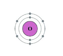 Quiz 5.3 The Periodic Table